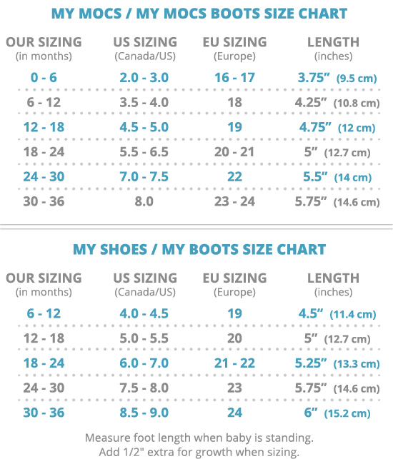 Online Baby Shoe Sizing Guide Wizard